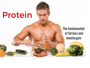 Nutrition Tips for Fat Loss